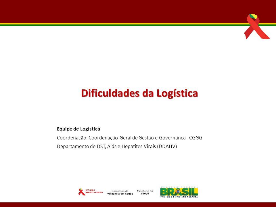 Equipe de Logística Coordenação: Coordenação-Geral de Gestão e Governança - CGGG Departamento de DST, Aids e Hepatites Virais (DDAHV) Dificuldades da Logística