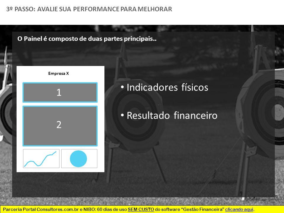 Parceria Portal Consultores.com.br e NIBO: 60 dias de uso SEM CUSTO do software Gestão Financeira clicando aqui.clicando aqui 17 O Painel é composto de duas partes principais..