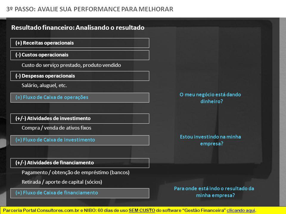 Parceria Portal Consultores.com.br e NIBO: 60 dias de uso SEM CUSTO do software Gestão Financeira clicando aqui.clicando aqui (+) Receitas operacionais 3º PASSO: AVALIE SUA PERFORMANCE PARA MELHORAR Resultado financeiro: Analisando o resultado (=) Fluxo de Caixa de operações (-) Custos operacionais Custo do serviço prestado, produto vendido (-) Despesas operacionais Salário, aluguel, etc.