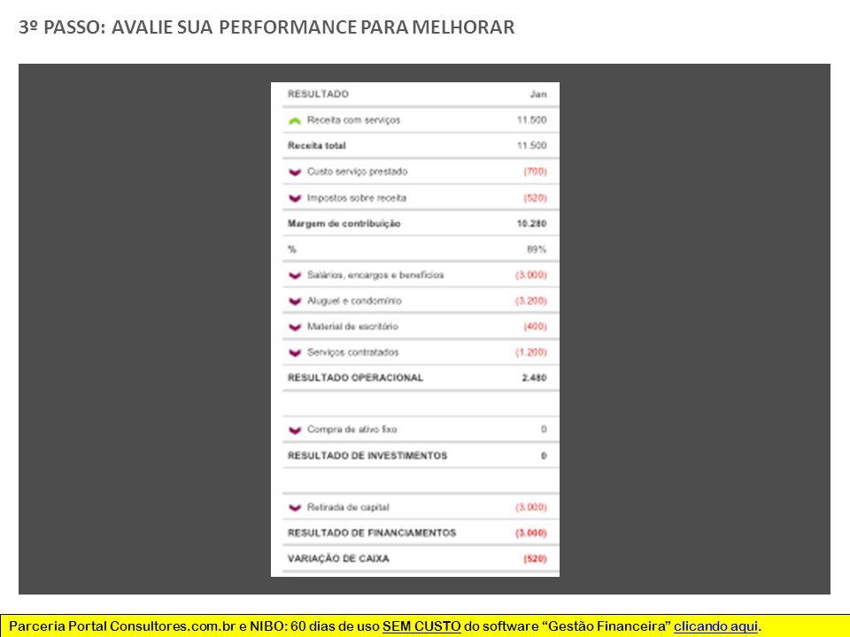 Parceria Portal Consultores.com.br e NIBO: 60 dias de uso SEM CUSTO do software Gestão Financeira clicando aqui.clicando aqui 3º PASSO: AVALIE SUA PERFORMANCE PARA MELHORAR