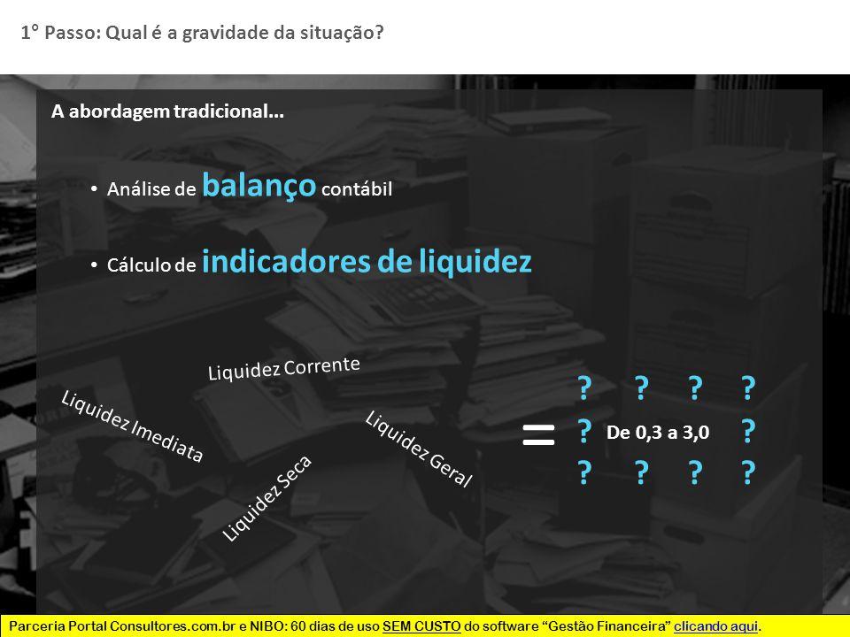 Parceria Portal Consultores.com.br e NIBO: 60 dias de uso SEM CUSTO do software Gestão Financeira clicando aqui.clicando aqui A abordagem tradicional...