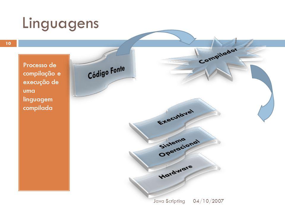 Linguagens 04/10/2007 Java Scripting 10 Processo de compilação e execução de uma linguagem compilada