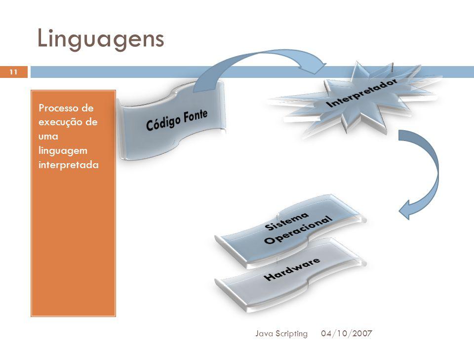 Linguagens 04/10/2007 Java Scripting 11 Processo de execução de uma linguagem interpretada