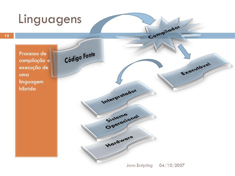 Linguagens 04/10/2007 Java Scripting 12 Processo de compilação e execução de uma linguagem híbrida