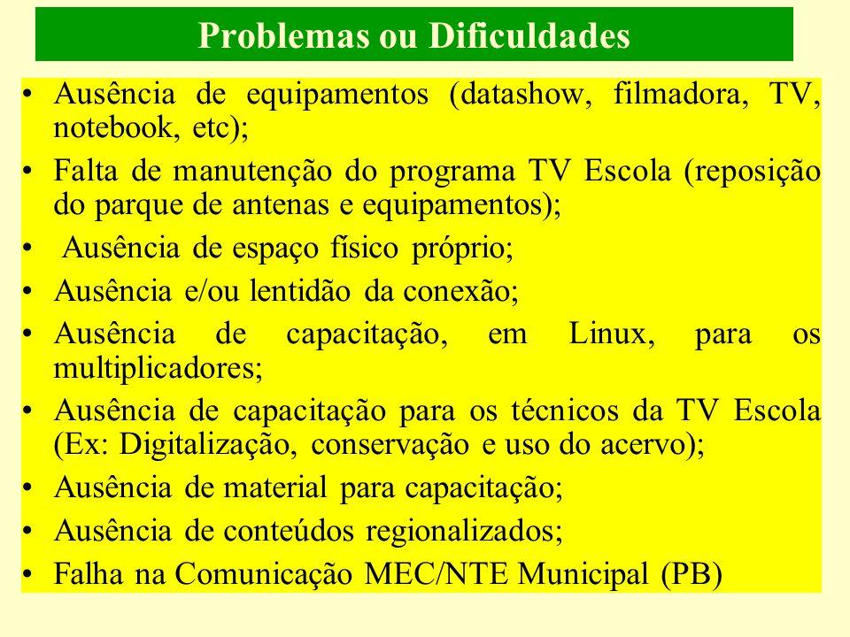 Problemas ou Dificuldades Ausência de equipamentos (datashow, filmadora, TV, notebook, etc); Falta de manutenção do programa TV Escola (reposição do p