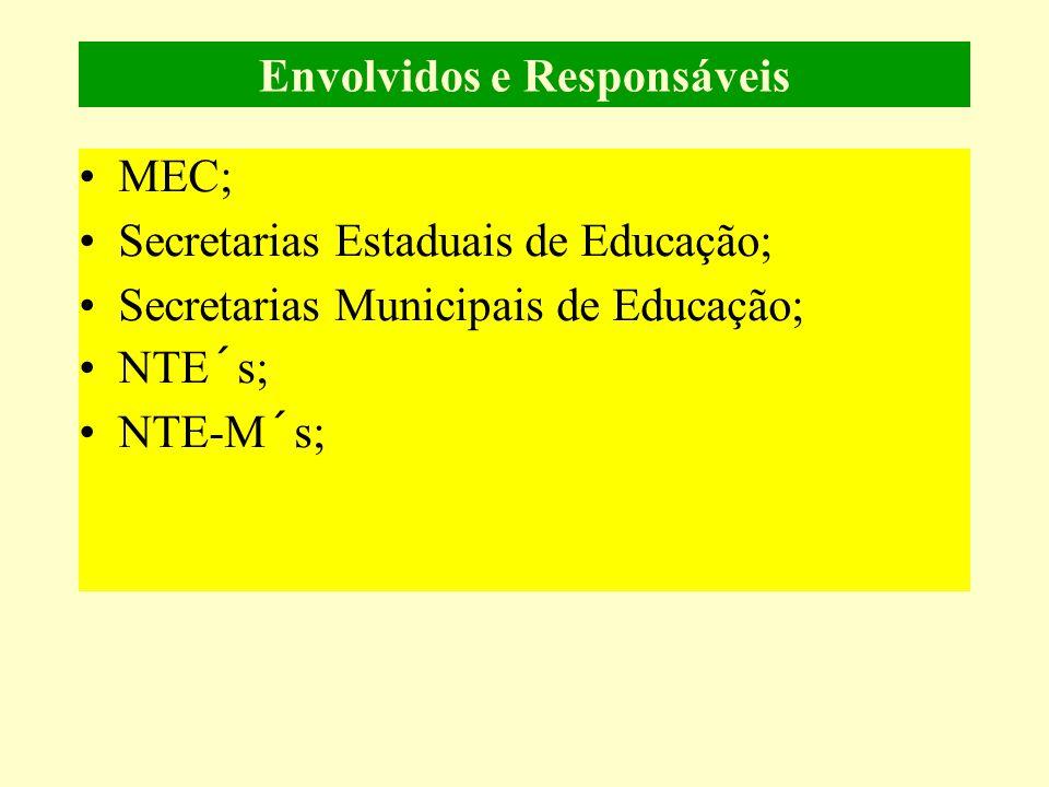 Envolvidos e Responsáveis MEC; Secretarias Estaduais de Educação; Secretarias Municipais de Educação; NTE´s; NTE-M´s;