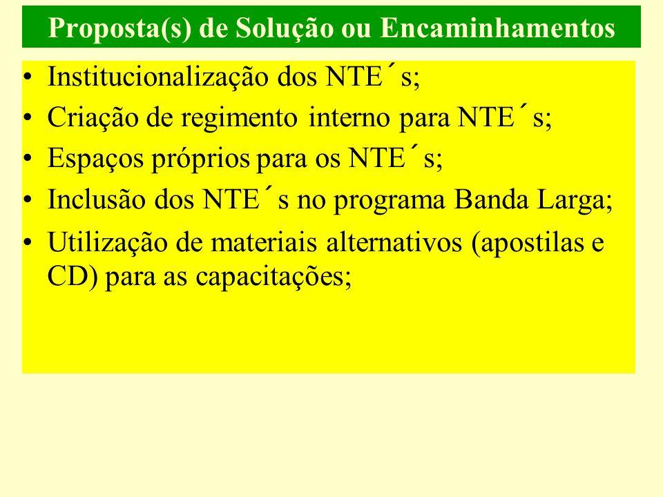 Proposta(s) de Solução ou Encaminhamentos Institucionalização dos NTE´s; Criação de regimento interno para NTE´s; Espaços próprios para os NTE´s; Incl