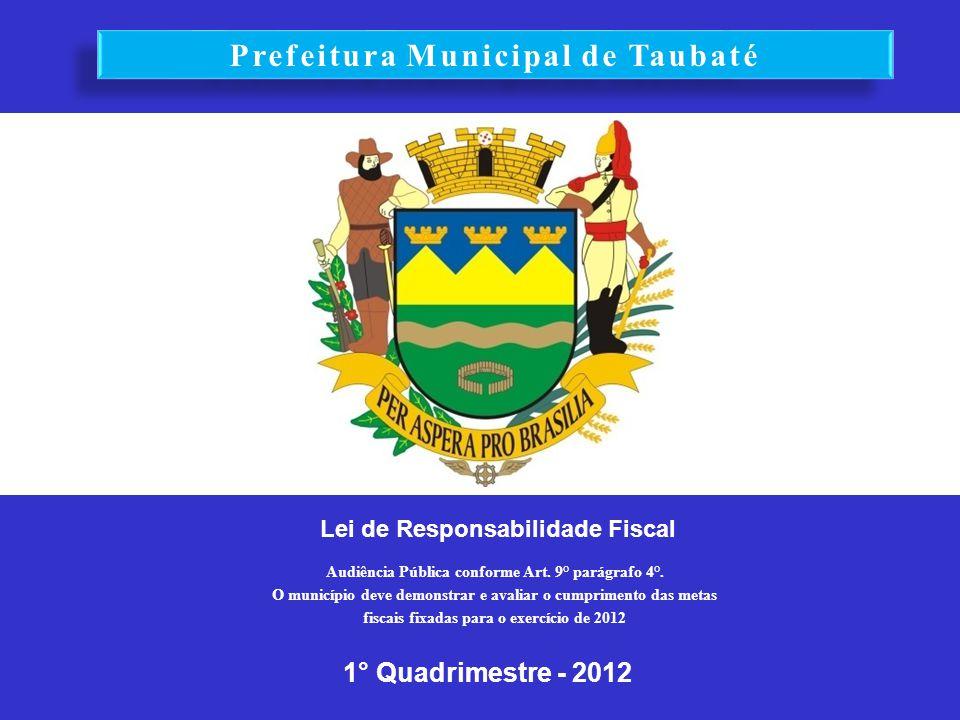 Lei de Responsabilidade Fiscal Audiência Pública conforme Art. 9° parágrafo 4°. O município deve demonstrar e avaliar o cumprimento das metas fiscais
