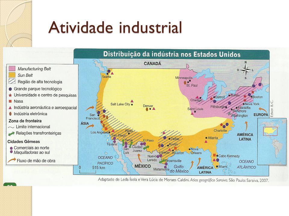Atividade industrial