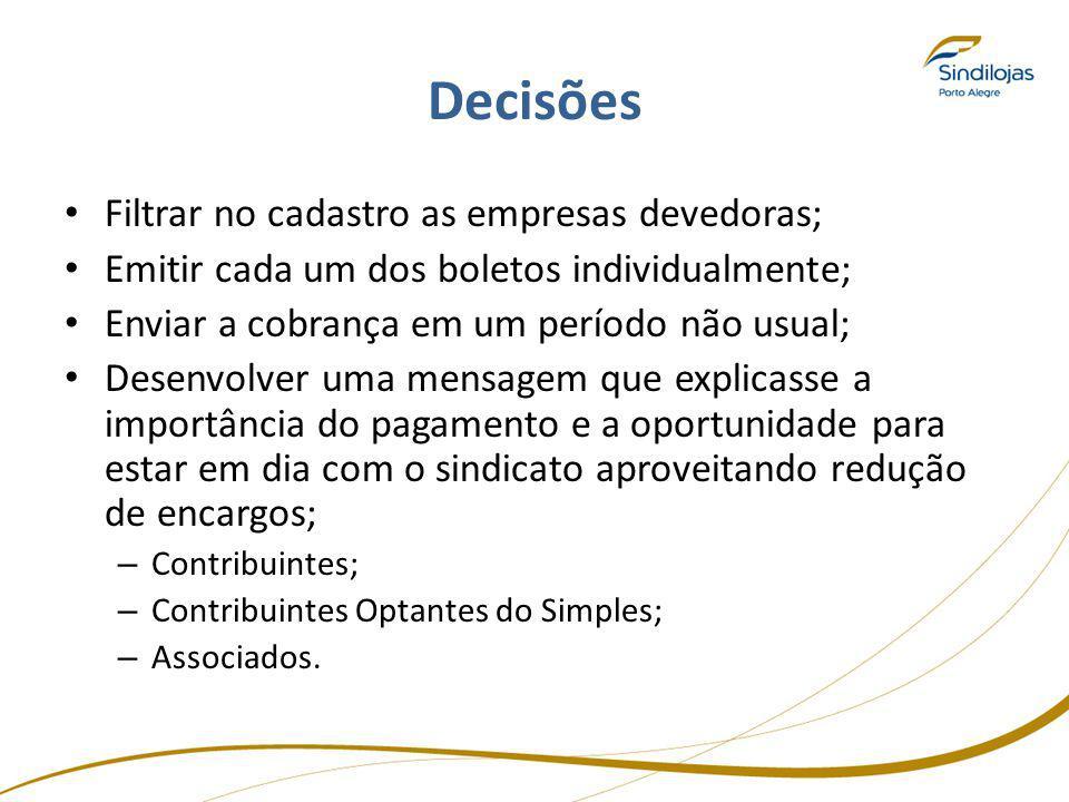 Decisões Filtrar no cadastro as empresas devedoras; Emitir cada um dos boletos individualmente; Enviar a cobrança em um período não usual; Desenvolver
