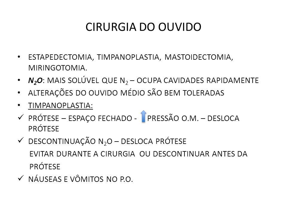CIRURGIA DO OUVIDO ESTAPEDECTOMIA, TIMPANOPLASTIA, MASTOIDECTOMIA, MIRINGOTOMIA.