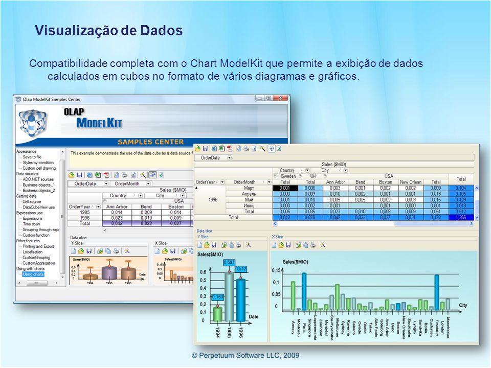 Visualização de Dados Compatibilidade completa com o Chart ModelKit que permite a exibição de dados calculados em cubos no formato de vários diagramas e gráficos.