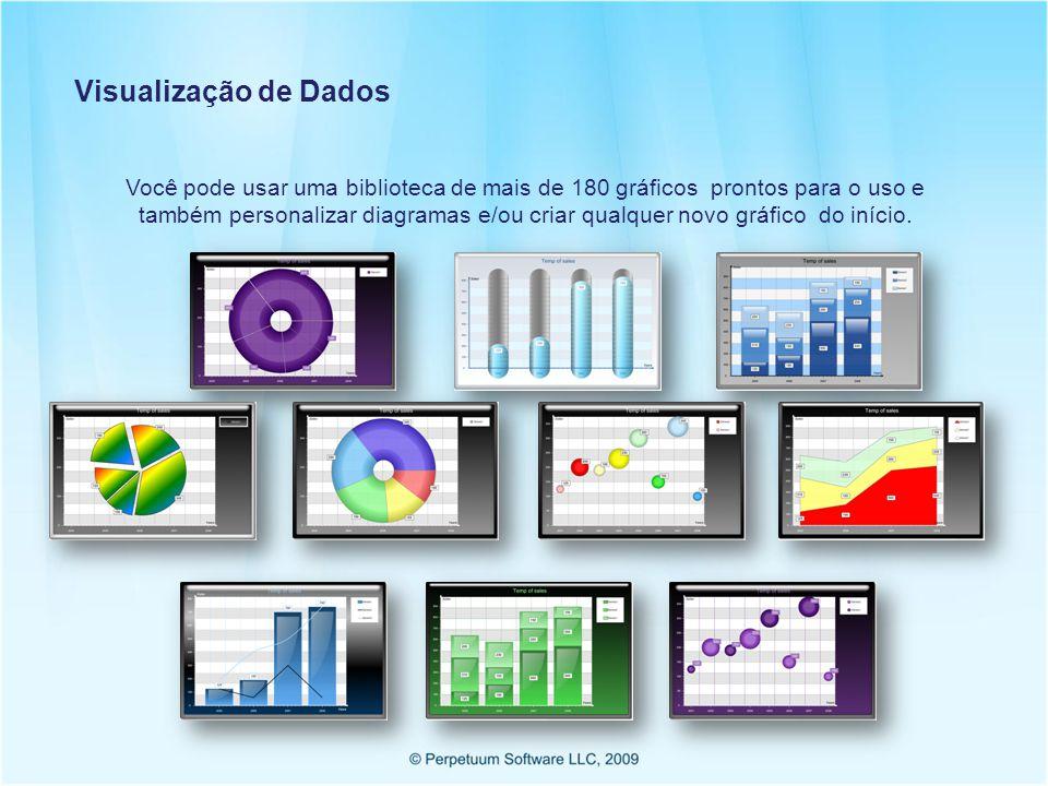 Visualização de Dados Você pode usar uma biblioteca de mais de 180 gráficos prontos para o uso e também personalizar diagramas e/ou criar qualquer novo gráfico do início.