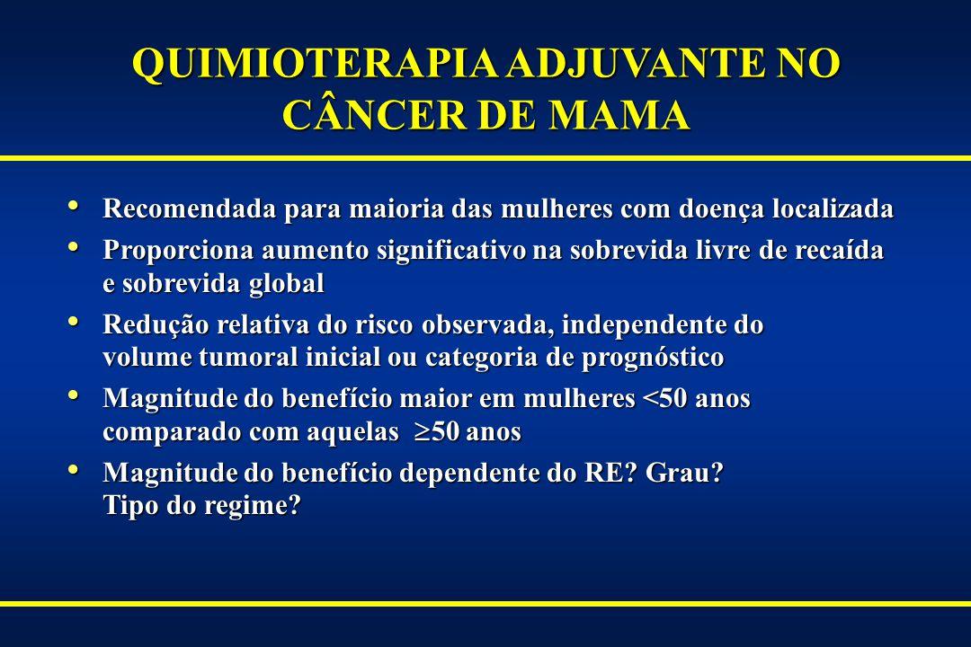 HER-2 E ANTRACICLINAS vs CMF NO CÂNCER DE MAMA INICIAL : META-ANÁLISE GRUPODESENHO No.