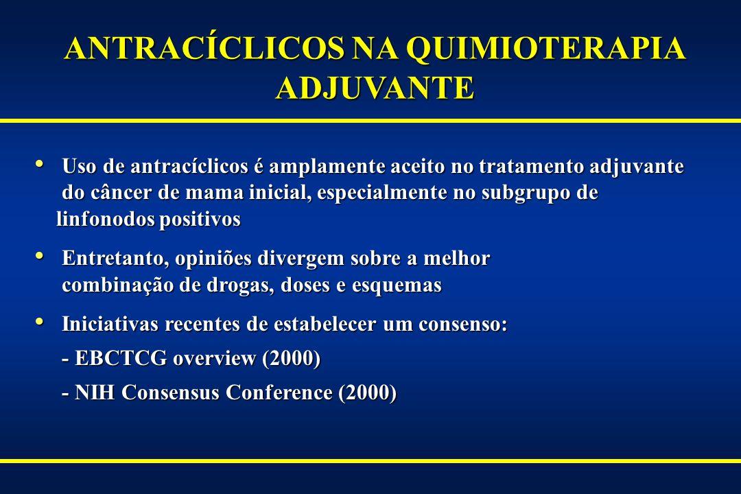 INTENSIFICAÇÃO DE DOSE/TEMPO DE ANTRACICLINA NO TRATAMENTO ADJUVANTE DO CÂNCER DE MAMA VARIÁVEIS = DOSE POR CICLO E DOSE CUMULATIVA FASG STUDY.
