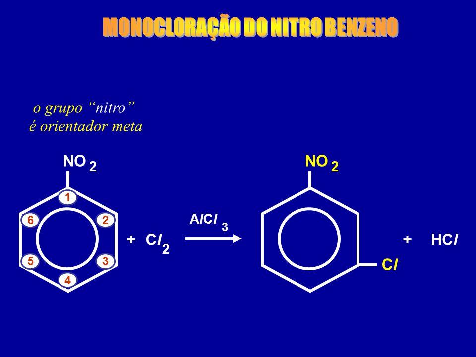 ClCl 2 + NO 2 3 AlClAlCl 1 2 3 4 5 6 HCl+ NO 2 o grupo nitro é orientador meta ClCl