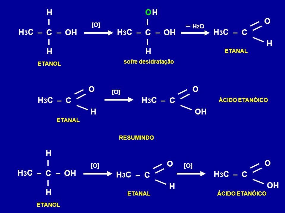 H3CH3C ETANOL –C I I –OH H H [O] H3CH3C –C I I –OH H OH H3CH3C –C H O H3CH3C –C H O [O] H3CH3C –C OH O ETANAL ÁCIDO ETANÓICO RESUMINDO H3CH3C ETANOL –