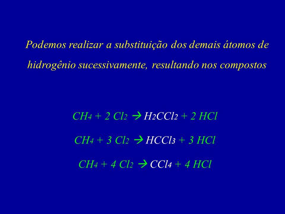 Podemos realizar a substituição dos demais átomos de hidrogênio sucessivamente, resultando nos compostos CH 4 + 2 Cl 2 H 2 CCl 2 + 2 HCl CH 4 + 3 Cl 2