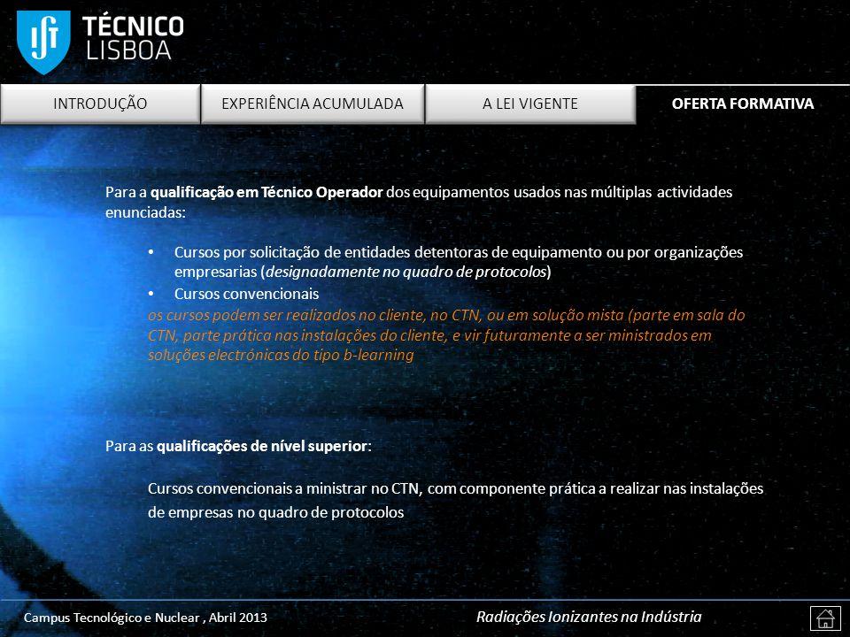 INTRODUÇÃO EXPERIÊNCIA ACUMULADA A LEI VIGENTE OFERTA FORMATIVA INTRODUÇÃO EXPERIÊNCIA ACUMULADA A LEI VIGENTE Campus Tecnológico e Nuclear, Abril 201