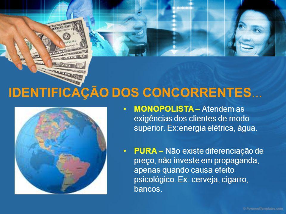 IDENTIFICAÇÃO DOS CONCORRENTES... MONOPOLISTA – Atendem as exigências dos clientes de modo superior. Ex:energia elétrica, água. PURA – Não existe dife