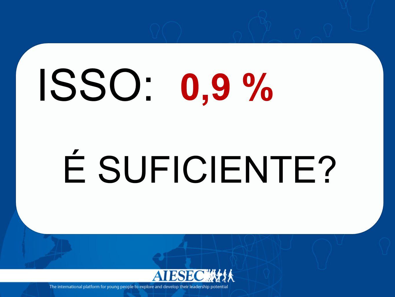 ISSO: 0,9 % É SUFICIENTE?