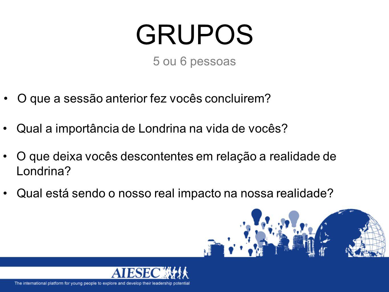 O que a sessão anterior fez vocês concluirem? GRUPOS 5 ou 6 pessoas Qual a importância de Londrina na vida de vocês? O que deixa vocês descontentes em