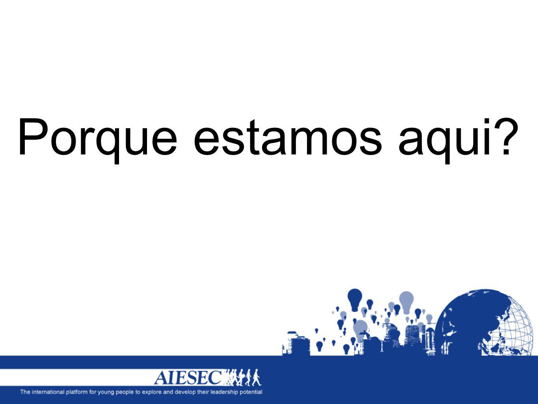 Nº de UNIVERSIDADES em LONDRINA: 14 (2008) COMPARATIVOS 7,1 % Nº ENGAJADO com a AIESEC: 1