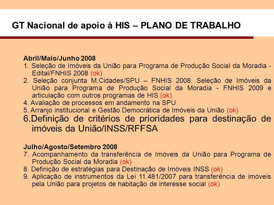 GT Nacional de apoio à HIS – PLANO DE TRABALHO Abril/Maio/Junho 2008 1.