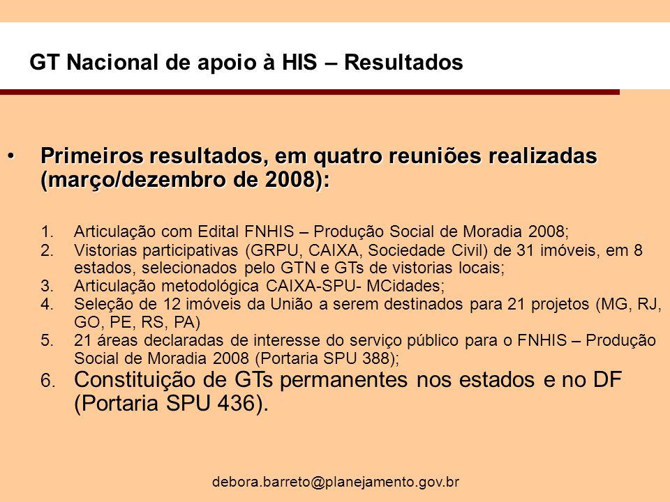 GT Nacional de apoio à HIS – Resultados Primeiros resultados, em quatro reuniões realizadas (março/dezembro de 2008):Primeiros resultados, em quatro reuniões realizadas (março/dezembro de 2008): 1.Articulação com Edital FNHIS – Produção Social de Moradia 2008; 2.Vistorias participativas (GRPU, CAIXA, Sociedade Civil) de 31 imóveis, em 8 estados, selecionados pelo GTN e GTs de vistorias locais; 3.Articulação metodológica CAIXA-SPU- MCidades; 4.Seleção de 12 imóveis da União a serem destinados para 21 projetos (MG, RJ, GO, PE, RS, PA) 5.21 áreas declaradas de interesse do serviço público para o FNHIS – Produção Social de Moradia 2008 (Portaria SPU 388); 6.