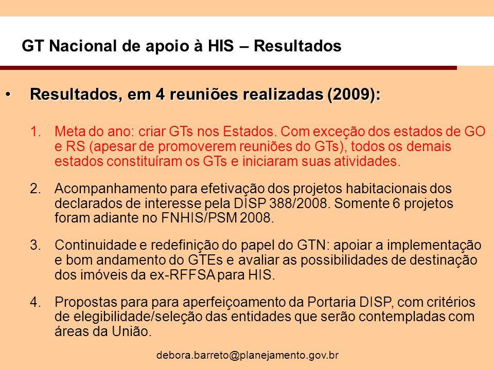 GT Nacional de apoio à HIS – Resultados Resultados, em 4 reuniões realizadas (2009):Resultados, em 4 reuniões realizadas (2009): 1.Meta do ano: criar GTs nos Estados.