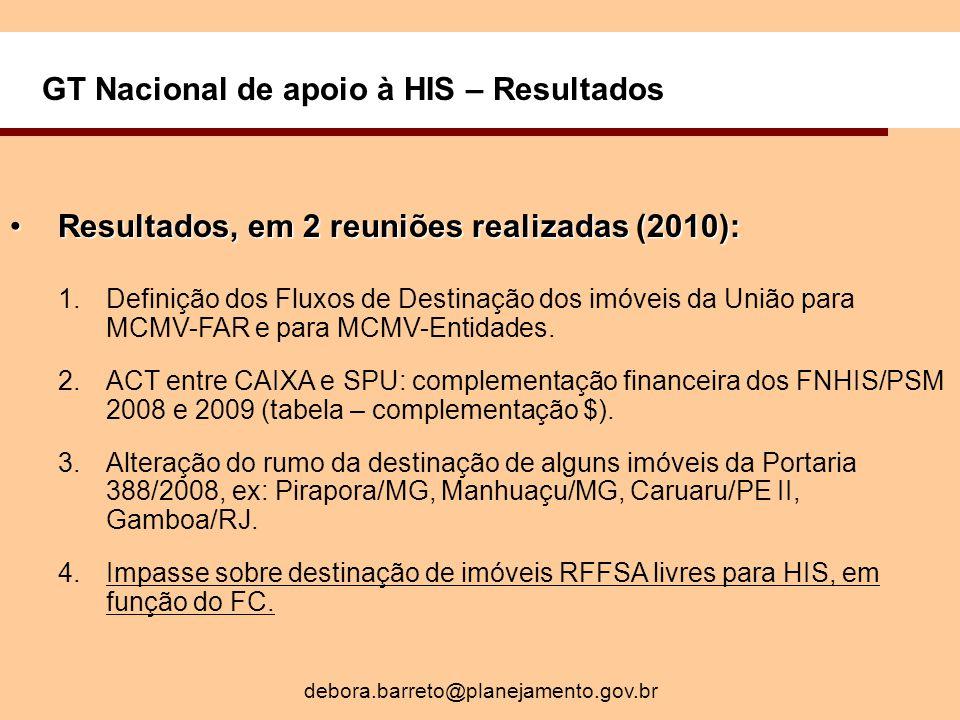GT Nacional de apoio à HIS – Resultados Resultados, em 2 reuniões realizadas (2010):Resultados, em 2 reuniões realizadas (2010): 1.Definição dos Fluxos de Destinação dos imóveis da União para MCMV-FAR e para MCMV-Entidades.