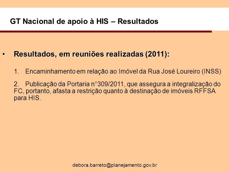 GT Nacional de apoio à HIS – Resultados Resultados, em reuniões realizadas (2011):Resultados, em reuniões realizadas (2011): 1.Encaminhamento em relação ao Imóvel da Rua José Loureiro (INSS) 2.