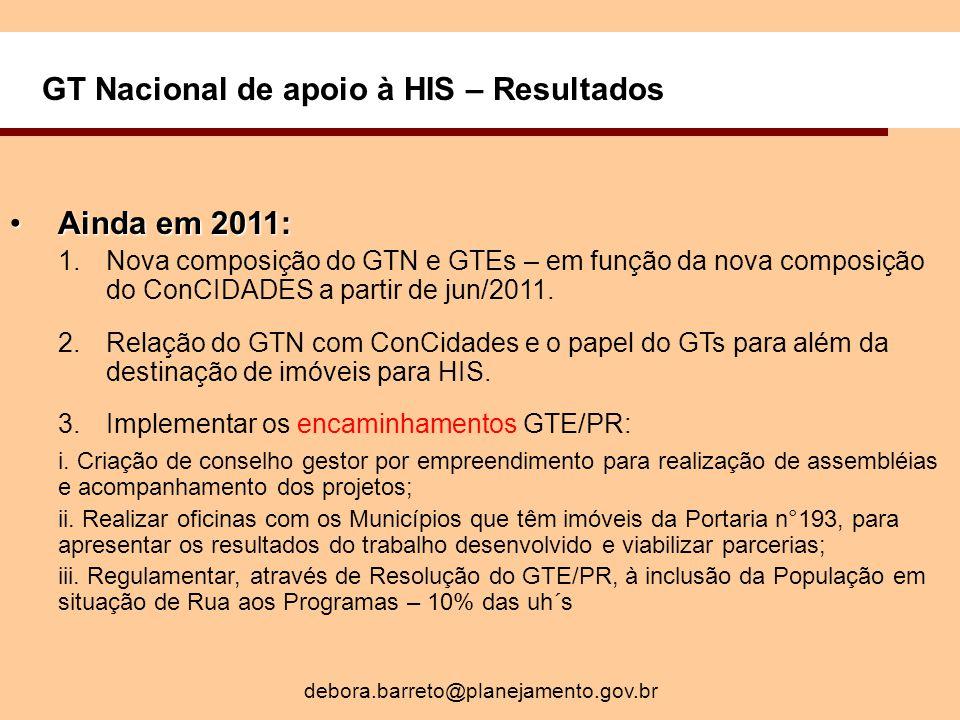 GT Nacional de apoio à HIS – Resultados Ainda em 2011:Ainda em 2011: 1.Nova composição do GTN e GTEs – em função da nova composição do ConCIDADES a partir de jun/2011.