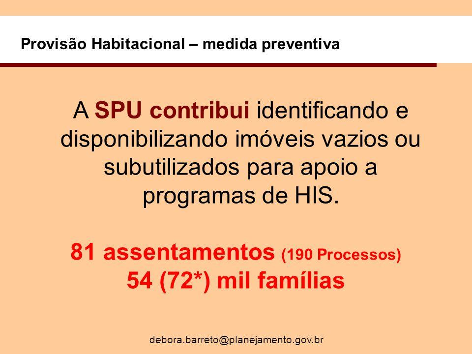Provisão Habitacional – medida preventiva A SPU contribui identificando e disponibilizando imóveis vazios ou subutilizados para apoio a programas de HIS.