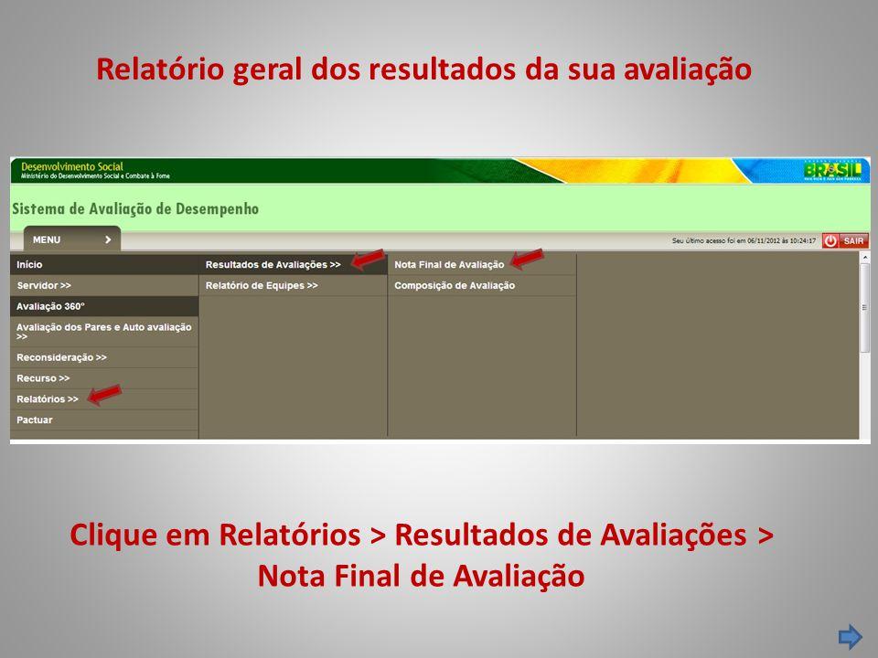 Relatório geral dos resultados da sua avaliação Clique em Relatórios > Resultados de Avaliações > Nota Final de Avaliação