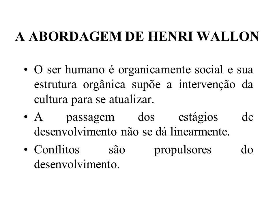 A ABORDAGEM DE HENRI WALLON O ser humano é organicamente social e sua estrutura orgânica supõe a intervenção da cultura para se atualizar. A passagem