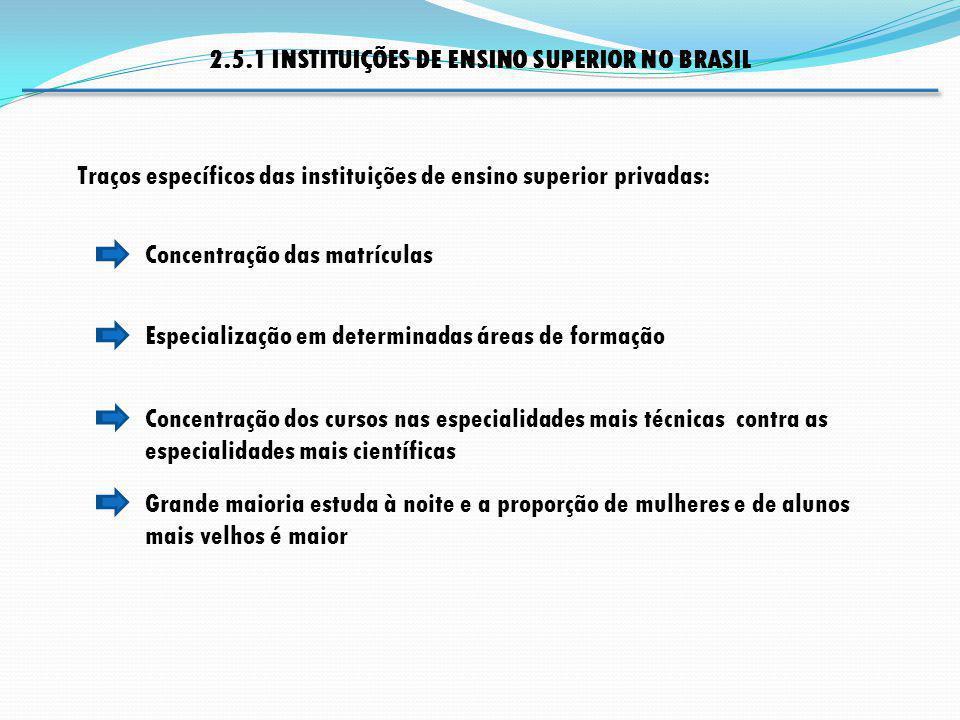 Especialização em determinadas áreas de formação Concentração das matrículas Concentração dos cursos nas especialidades mais técnicas contra as especi