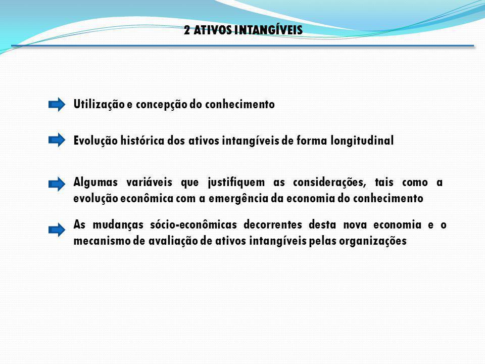2 ATIVOS INTANGÍVEIS Utilização e concepção do conhecimento Algumas variáveis que justifiquem as considerações, tais como a evolução econômica com a e