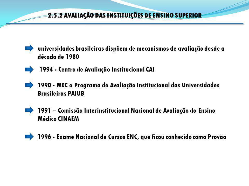 1994 - Centro de Avaliação Institucional CAI universidades brasileiras dispõem de mecanismos de avaliação desde a década de 1980 1990 - MEC o Programa