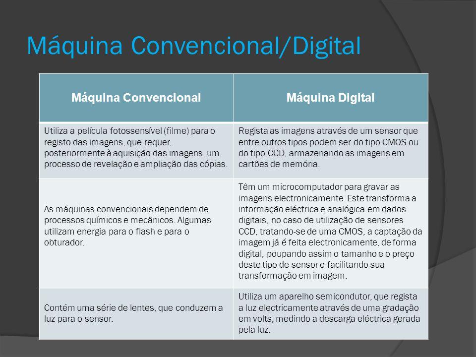 Máquina Convencional/Digital Máquina ConvencionalMáquina Digital Utiliza a película fotossensível (filme) para o registo das imagens, que requer, post