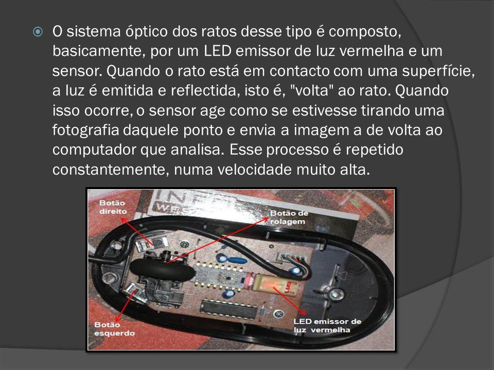 O sistema óptico dos ratos desse tipo é composto, basicamente, por um LED emissor de luz vermelha e um sensor. Quando o rato está em contacto com uma