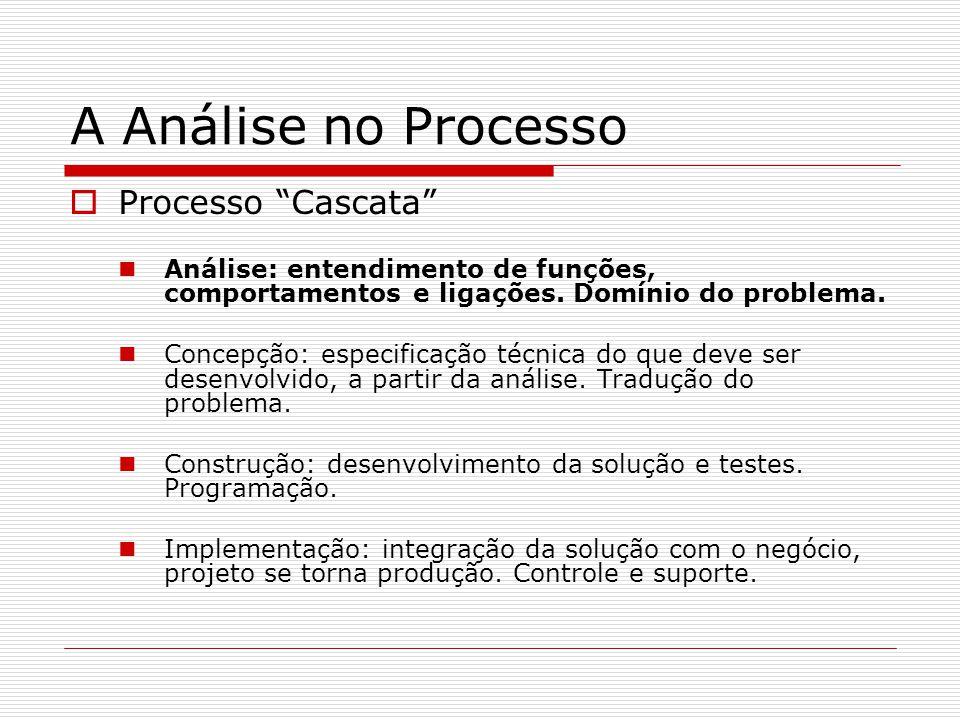 A Análise no Processo Processo Cascata Análise: entendimento de funções, comportamentos e ligações. Domínio do problema. Concepção: especificação técn