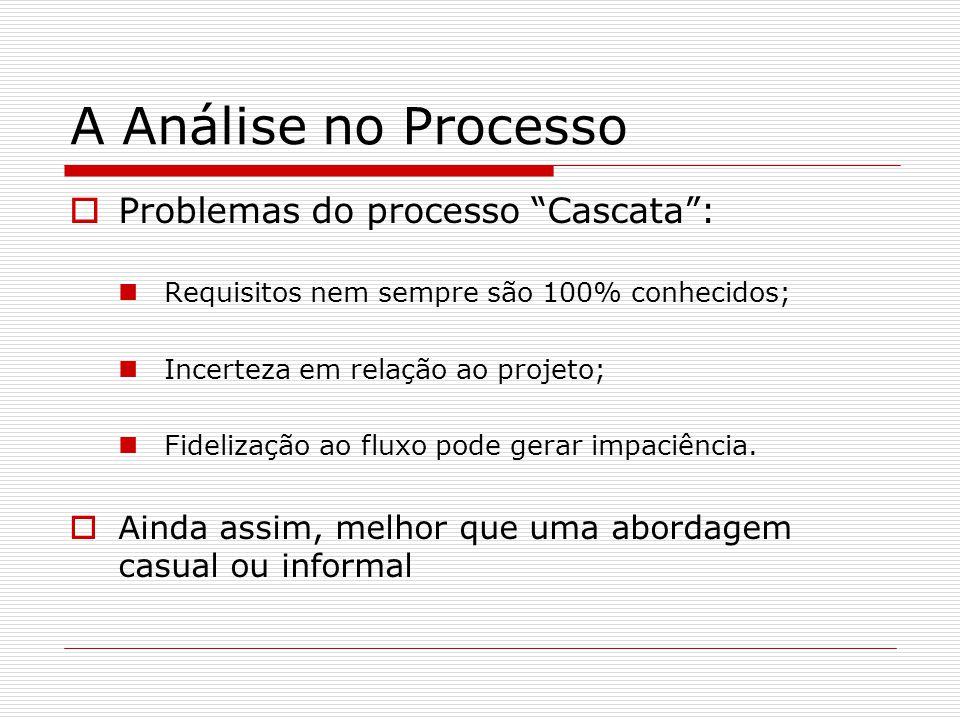A Análise no Processo Problemas do processo Cascata: Requisitos nem sempre são 100% conhecidos; Incerteza em relação ao projeto; Fidelização ao fluxo