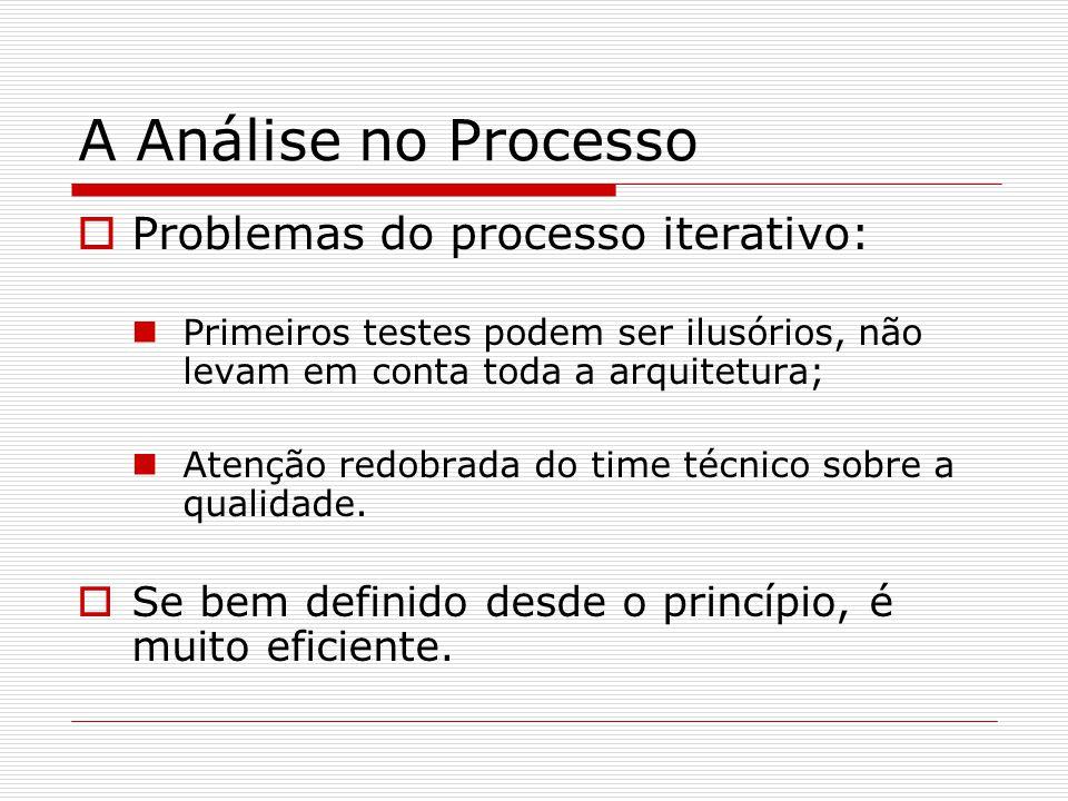 A Análise no Processo Problemas do processo iterativo: Primeiros testes podem ser ilusórios, não levam em conta toda a arquitetura; Atenção redobrada