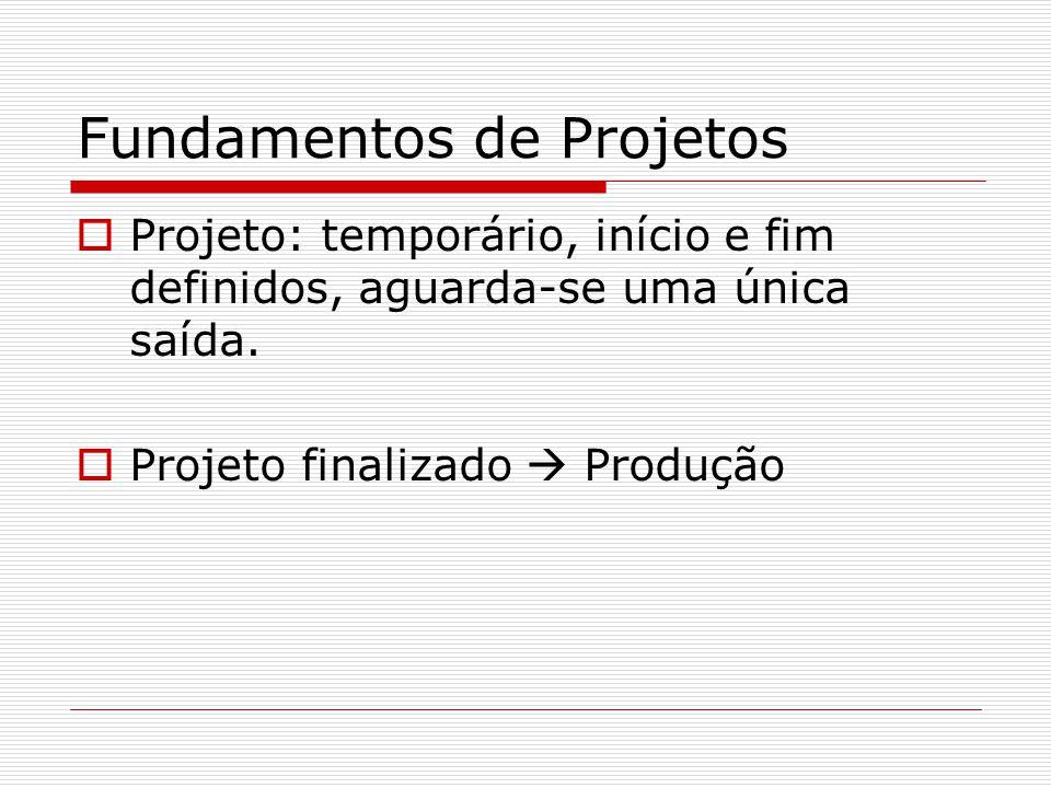 Fundamentos de Projetos Projeto: temporário, início e fim definidos, aguarda-se uma única saída. Projeto finalizado Produção