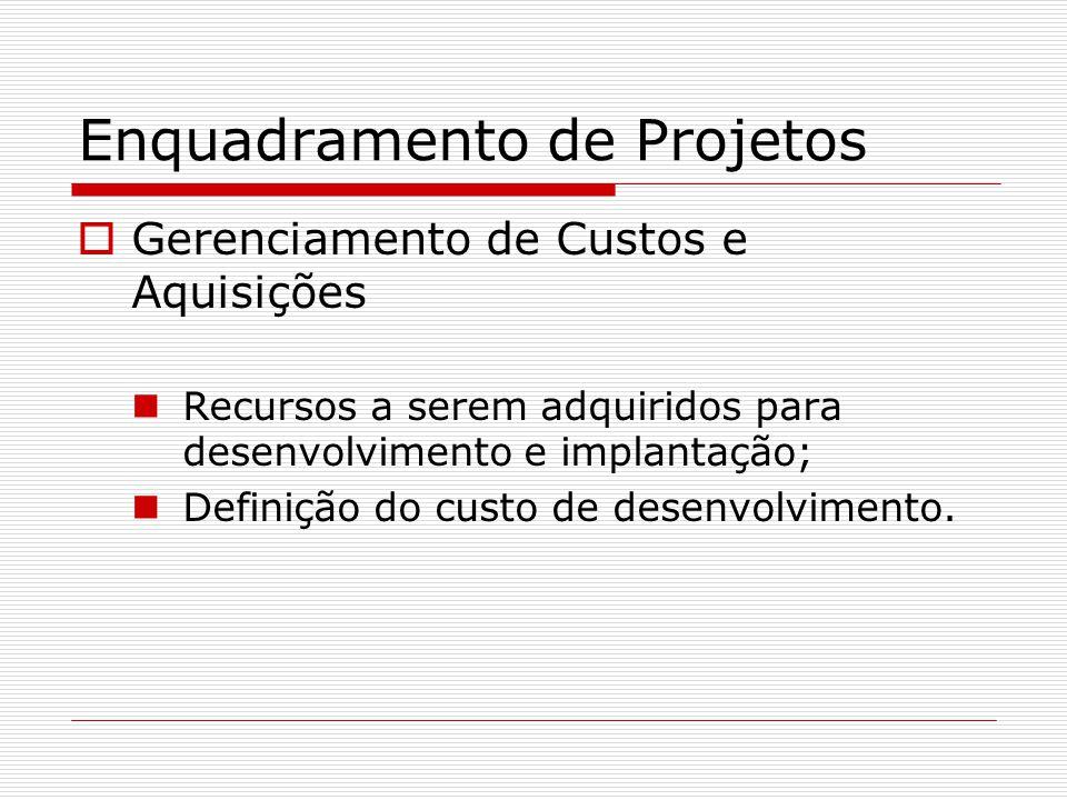 Enquadramento de Projetos Gerenciamento de Custos e Aquisições Recursos a serem adquiridos para desenvolvimento e implantação; Definição do custo de d