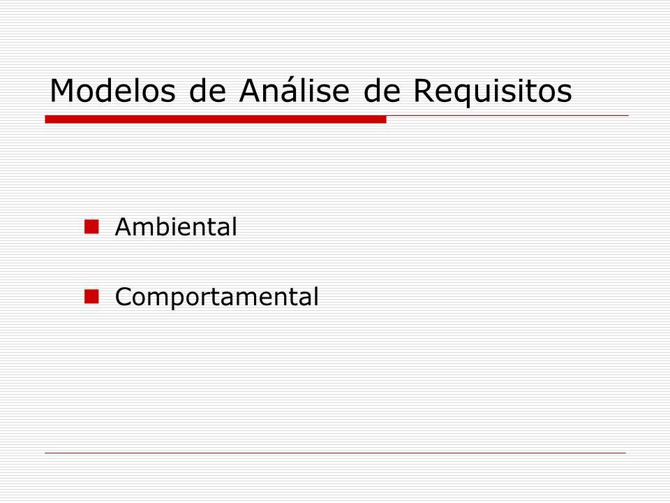 Modelos de Análise de Requisitos Ambiental Comportamental