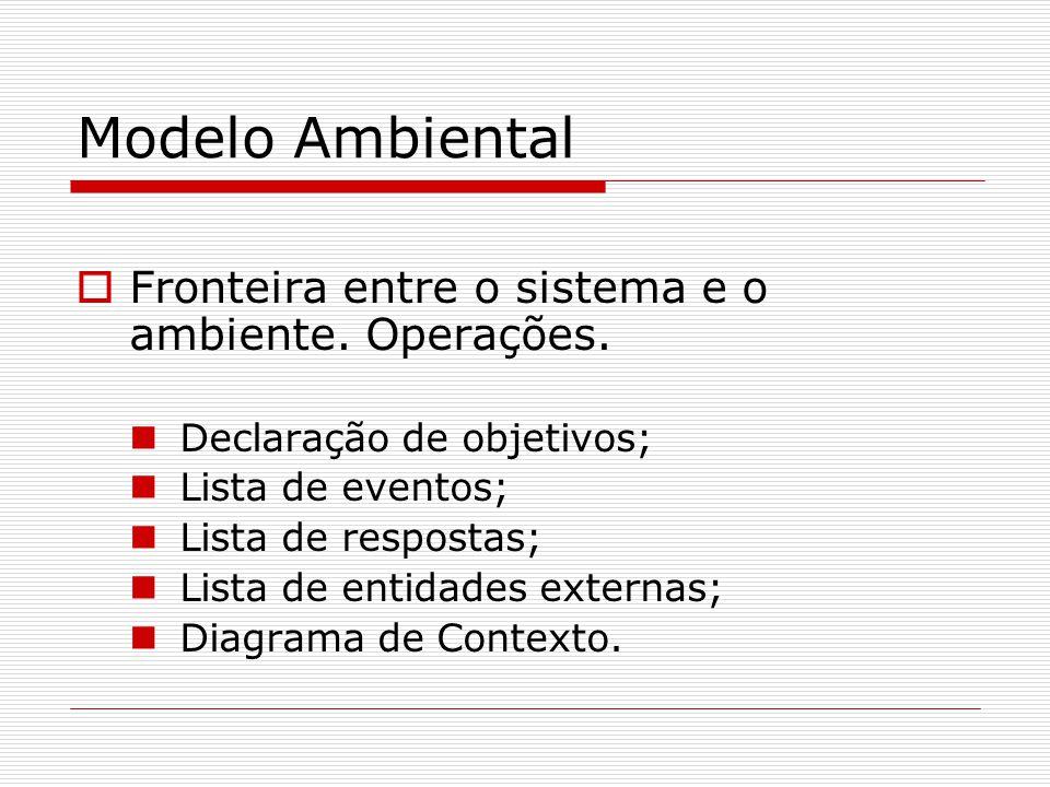 Modelo Ambiental Fronteira entre o sistema e o ambiente. Operações. Declaração de objetivos; Lista de eventos; Lista de respostas; Lista de entidades