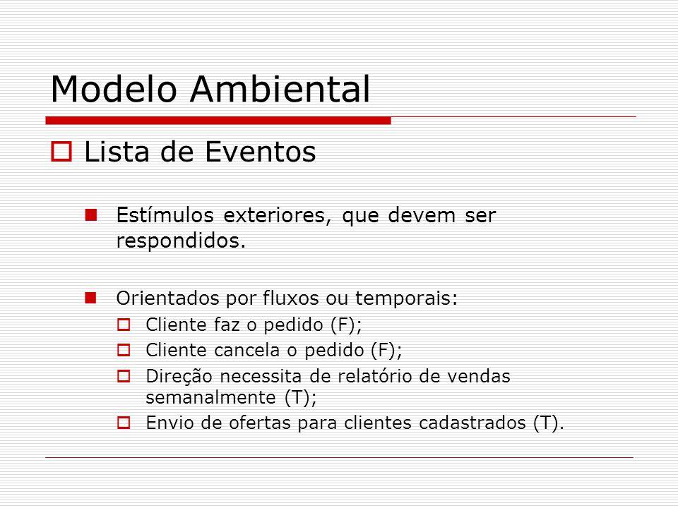 Modelo Ambiental Lista de Eventos Estímulos exteriores, que devem ser respondidos. Orientados por fluxos ou temporais: Cliente faz o pedido (F); Clien