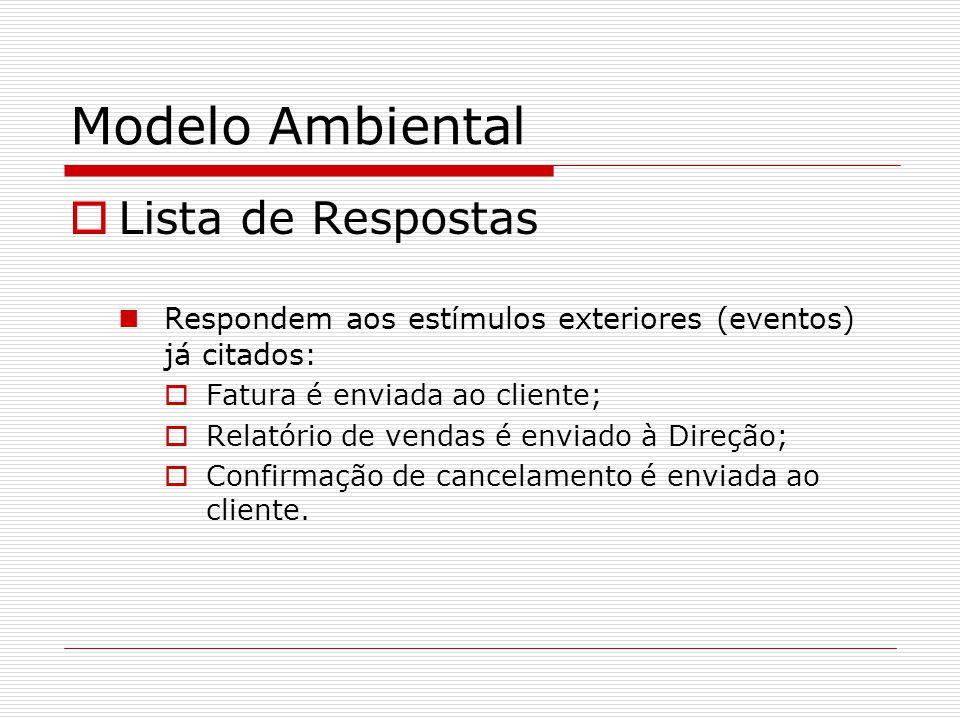 Modelo Ambiental Lista de Respostas Respondem aos estímulos exteriores (eventos) já citados: Fatura é enviada ao cliente; Relatório de vendas é enviad
